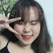 nguyenp216729's profile photo