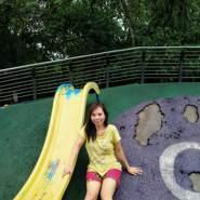 devinawong's profile photo