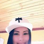 mariangelab56488's profile photo