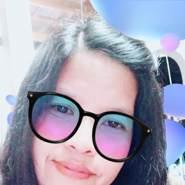 tidaratn12's profile photo