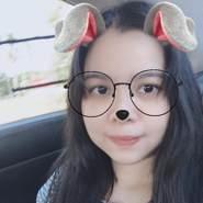 useroycvl690's profile photo