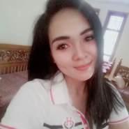 mimie29's profile photo