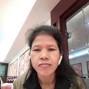 userqx354's profile photo