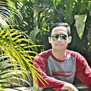 sandyk383761's profile photo