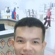 huyn271's profile photo