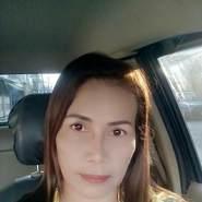 userenqw71432's profile photo
