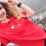 nastya553642's profile photo
