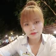 Chuoingoc's profile photo