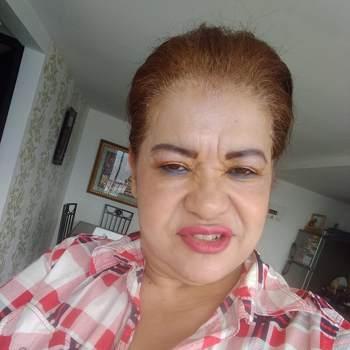 gladysg54_Antioquia_Alleenstaand_Vrouw