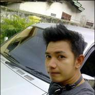 dedyd976's profile photo