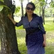 xatura's profile photo