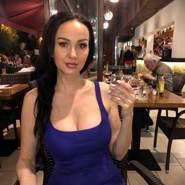 dena229's profile photo