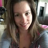 sandra828900's profile photo
