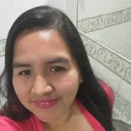 roxanablanco1023's profile photo