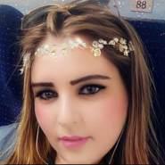 chaimai15's profile photo
