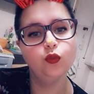 marchionnin's profile photo