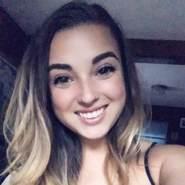 anna815948's profile photo
