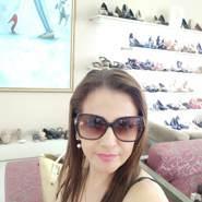 luzv604's profile photo
