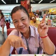 duangnapas878394's profile photo