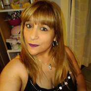 cristinad473224's profile photo