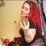 44sandra_j's profile photo