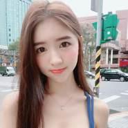 tunh111's profile photo