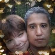 annenberg's profile photo