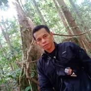 hendar207645's profile photo