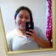 cadnis's profile photo