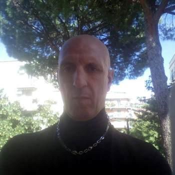 fabiop411_Lazio_Độc thân_Nam
