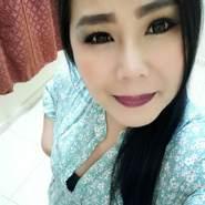 kifw434's profile photo