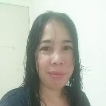 anneg73_Selangor_أعزب_إناثا
