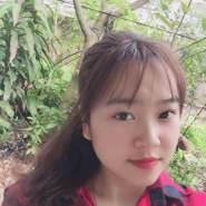 luonghongdiep's profile photo