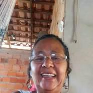 cicera682128's profile photo
