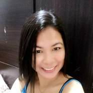 twin021's profile photo