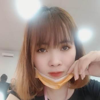hot9223_Ho Chi Minh_Bekar_Kadın