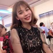 haiy122's profile photo