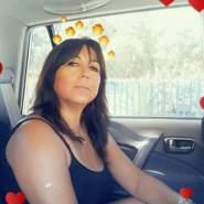 ceciliaa241947's profile photo