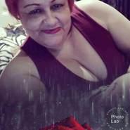 iveetc's profile photo