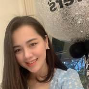 cuongm383978's profile photo