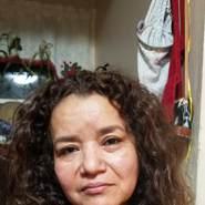 silviar167310's profile photo