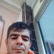ardaa66's profile photo