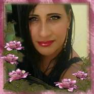 useros81's profile photo