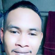 user_wyaj415's profile photo