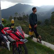 rangga354806's profile photo
