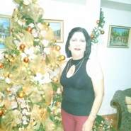 malvysp's profile photo