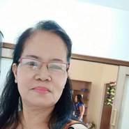 nenita971381's profile photo