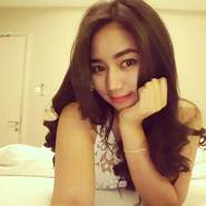 ririnr578641's profile photo
