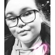 kims154's profile photo