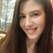 melissasofia6422's profile photo